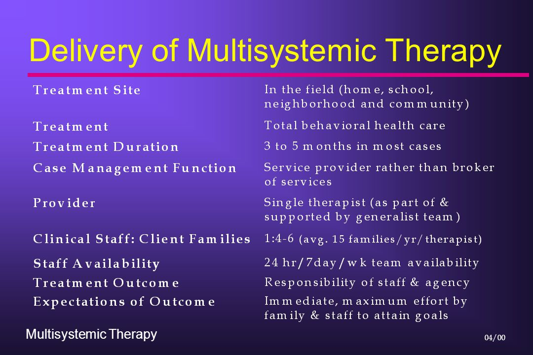 Multisystemic Therapy 04/00 Delivery of Multisystemic Therapy