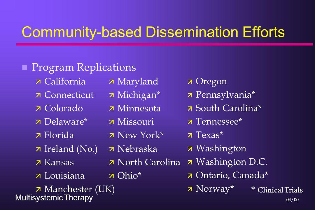 Multisystemic Therapy 04/00 Community-based Dissemination Efforts n Program Replications ä California ä Connecticut ä Colorado ä Delaware* ä Florida ä
