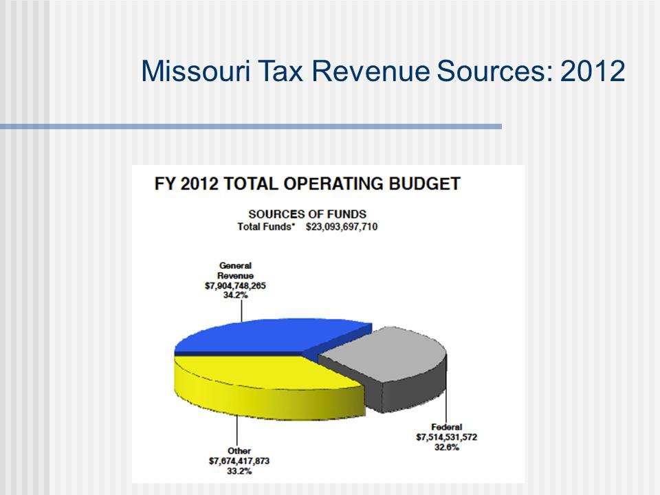 Missouri Tax Revenue Sources: 2012