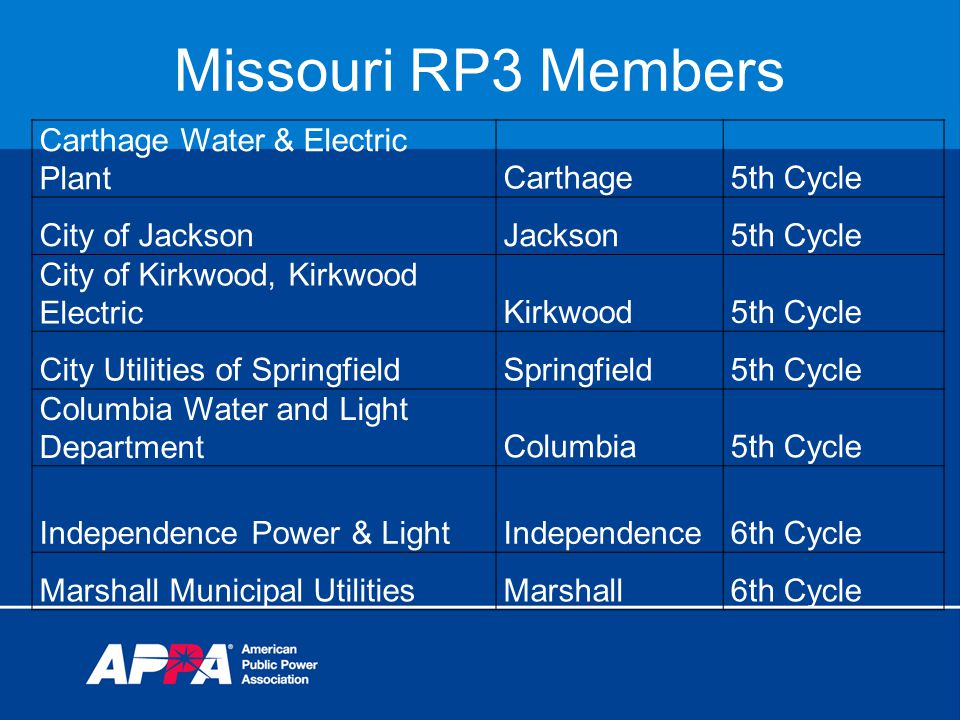 Missouri RP3 Members Carthage Water & Electric PlantCarthage5th Cycle City of JacksonJackson5th Cycle City of Kirkwood, Kirkwood ElectricKirkwood5th Cycle City Utilities of SpringfieldSpringfield5th Cycle Columbia Water and Light DepartmentColumbia5th Cycle Independence Power & LightIndependence6th Cycle Marshall Municipal UtilitiesMarshall6th Cycle