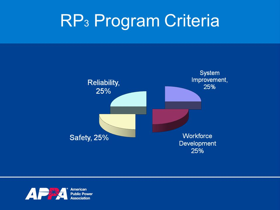 Why Participate in RP3? Helps MPUA and APPA support you on a state, regional and national level.