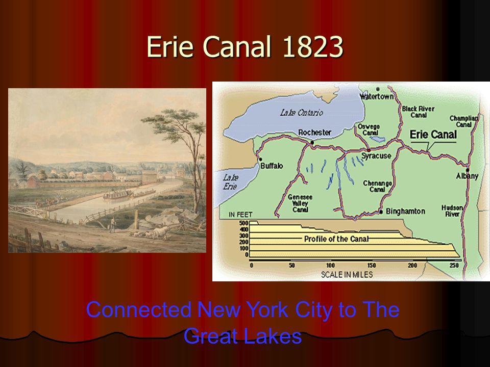 Erie Canal 1823 Connected New York City to The Great Lakes