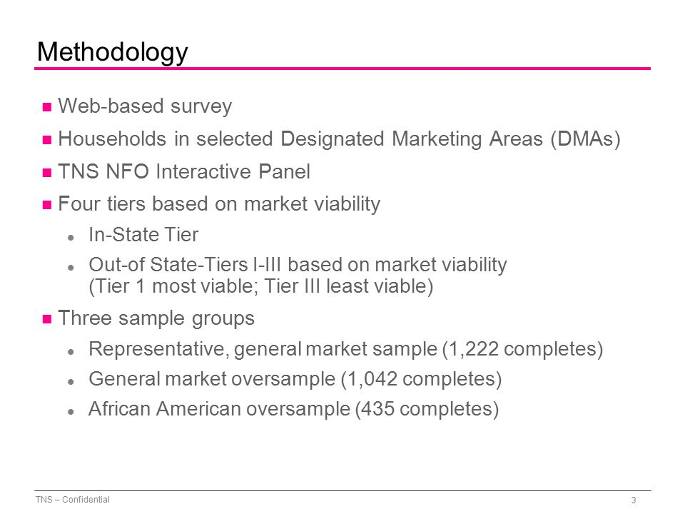 TNS – Confidential 3 Methodology n Web-based survey n Households in selected Designated Marketing Areas (DMAs) n TNS NFO Interactive Panel n Four tiers based on market viability l In-State Tier l Out-of State-Tiers I-III based on market viability (Tier 1 most viable; Tier III least viable) n Three sample groups l Representative, general market sample (1,222 completes) l General market oversample (1,042 completes) l African American oversample (435 completes)