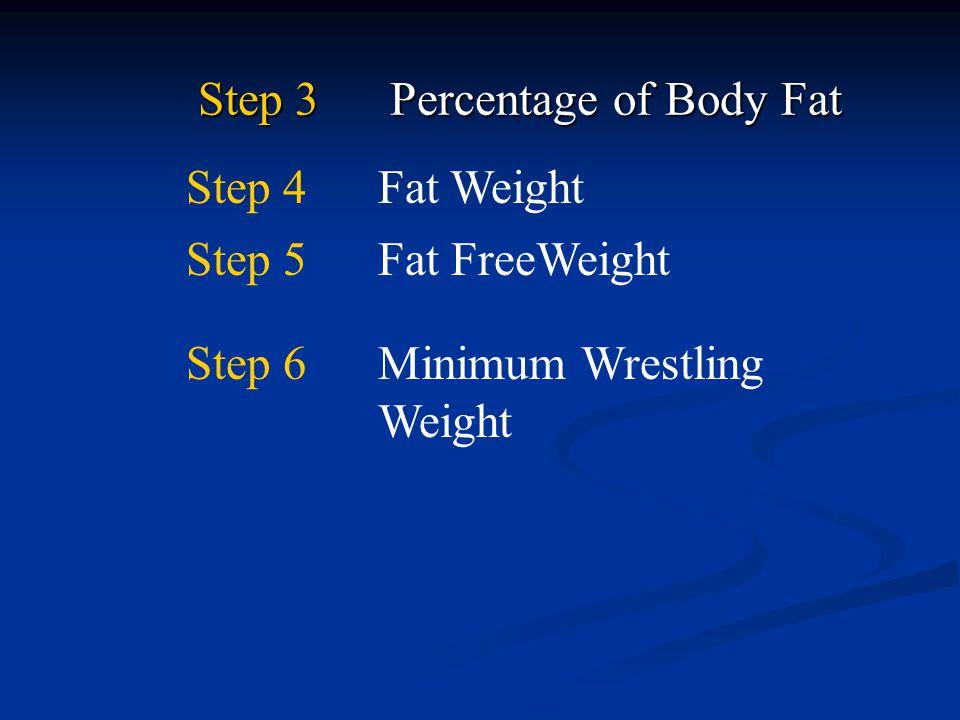 Step 3Percentage of Body Fat Step 5Fat FreeWeight Step 4Fat Weight Step 6Minimum Wrestling Weight