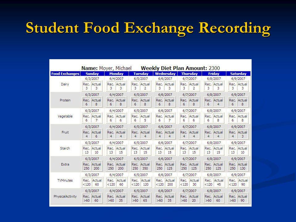 Student Food Exchange Recording