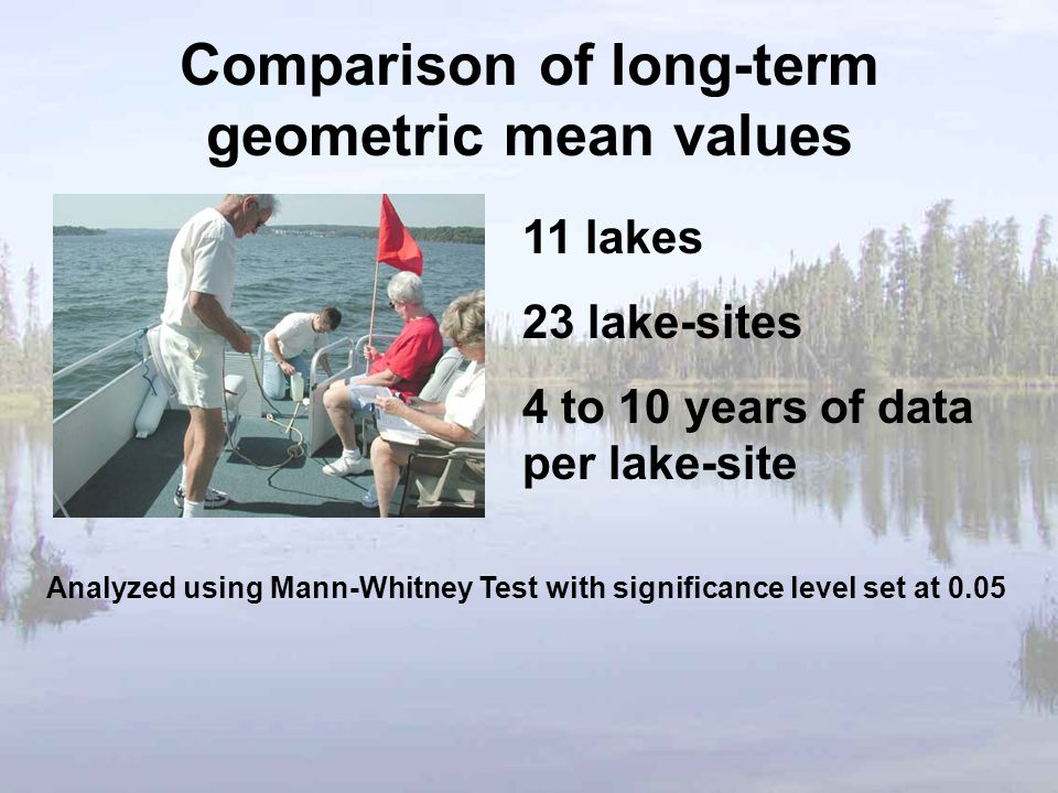 Comparison of long-term geometric mean values 11 lakes 23 lake-sites 4 to 10 years of data per lake-site Analyzed using Mann-Whitney Test with signifi