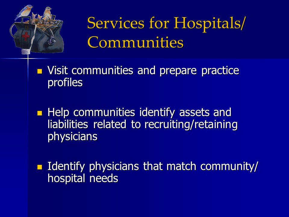 Services for Hospitals/ Communities Visit communities and prepare practice profiles Visit communities and prepare practice profiles Help communities i