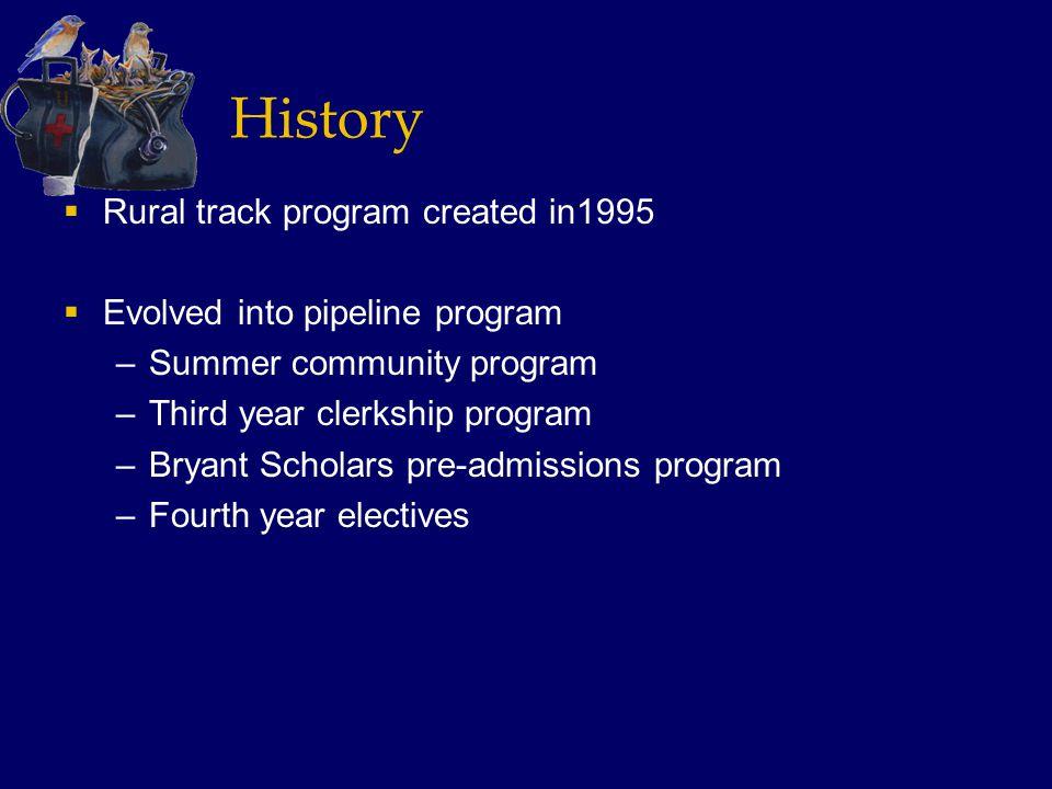 History  Rural track program created in1995  Evolved into pipeline program –Summer community program –Third year clerkship program –Bryant Scholars pre-admissions program –Fourth year electives