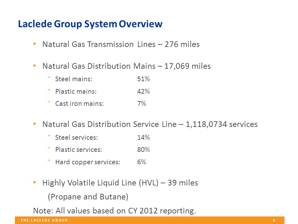 6 THE LACLEDE GROUP Laclede Group System Overview Natural Gas Transmission Lines – 276 miles Natural Gas Distribution Mains – 17,069 miles ⁻Steel mains: 51% ⁻Plastic mains:42% ⁻Cast iron mains:7% Natural Gas Distribution Service Line – 1,118,0734 services ⁻Steel services: 14% ⁻Plastic services: 80% ⁻Hard copper services: 6% Highly Volatile Liquid Line (HVL) – 39 miles (Propane and Butane) Note: All values based on CY 2012 reporting.