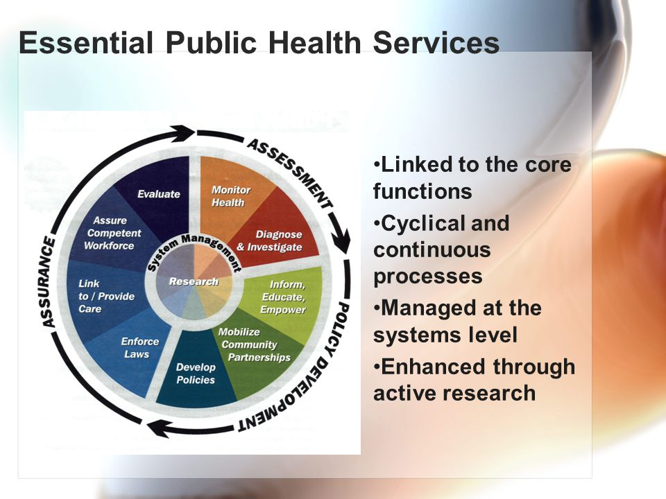 Essential Public Health Services Linked to the core functions Cyclical and continuous processes Managed at the systems level Enhanced through active r
