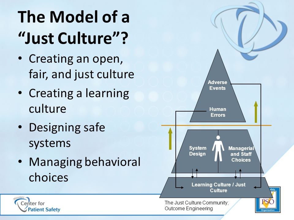 The Problem Statement Support of System Safety Blame-Free Culture Punitive Culture As applied to: Providers Managers Institutions Regulators What system of accountability best supports system safety.