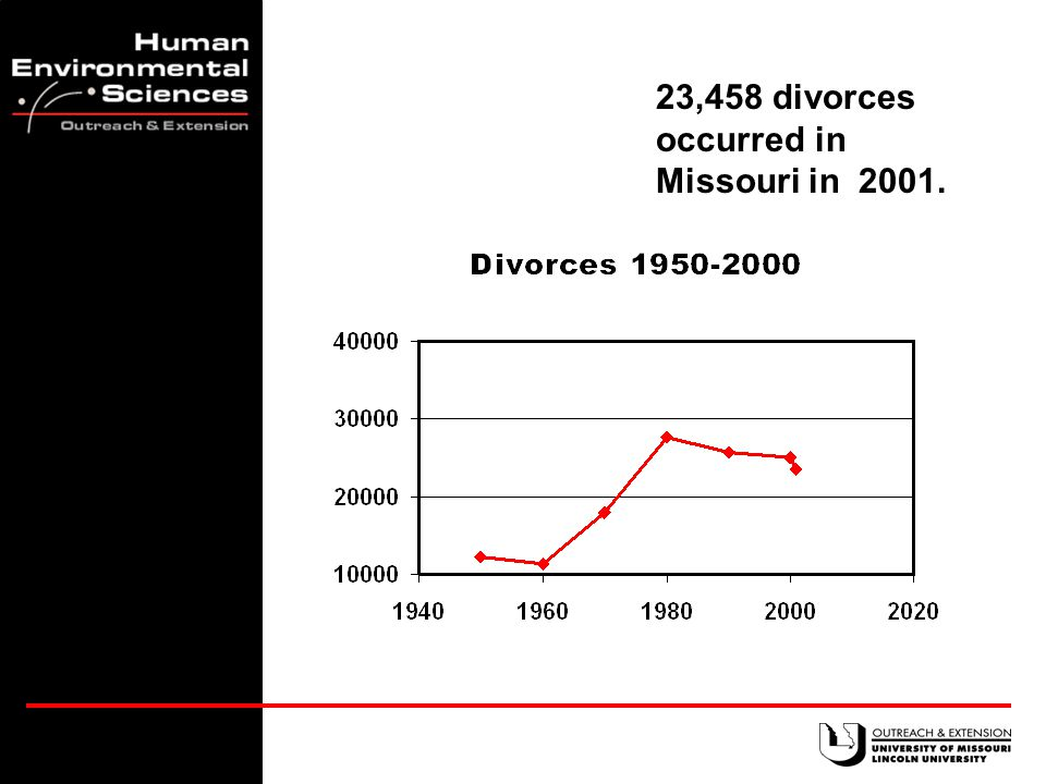 42,086 couples were married in 2001.