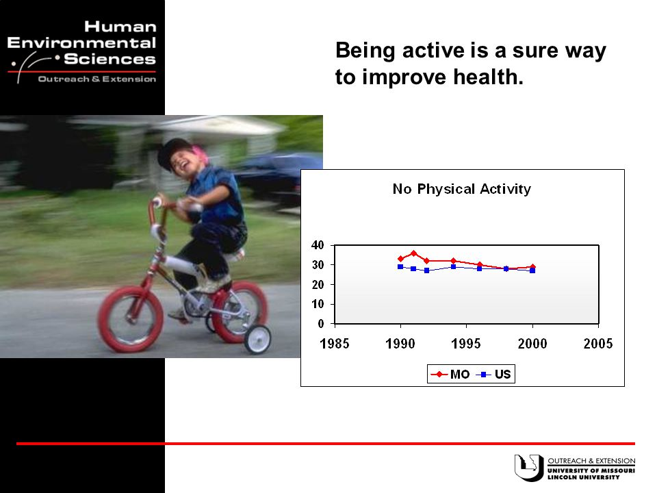 The risks of many chronic diseases can be reduced by good nutrition and being active.