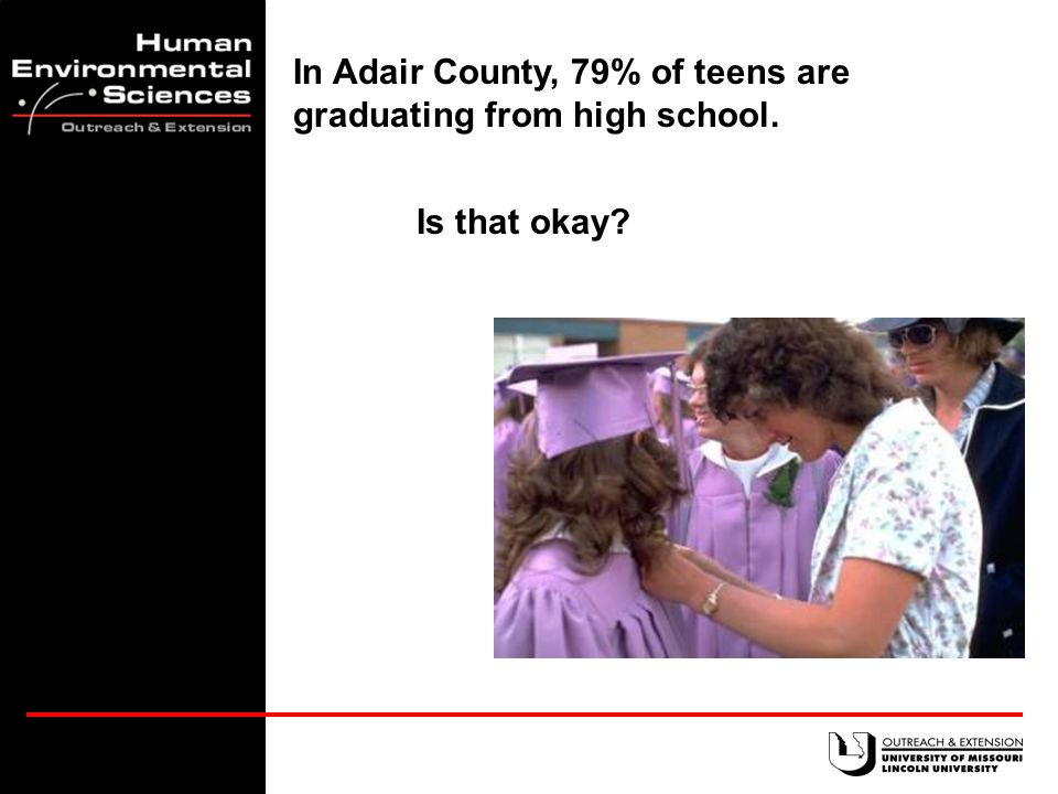 81% of Missouri teens are graduating from high school and 5% get their GED.