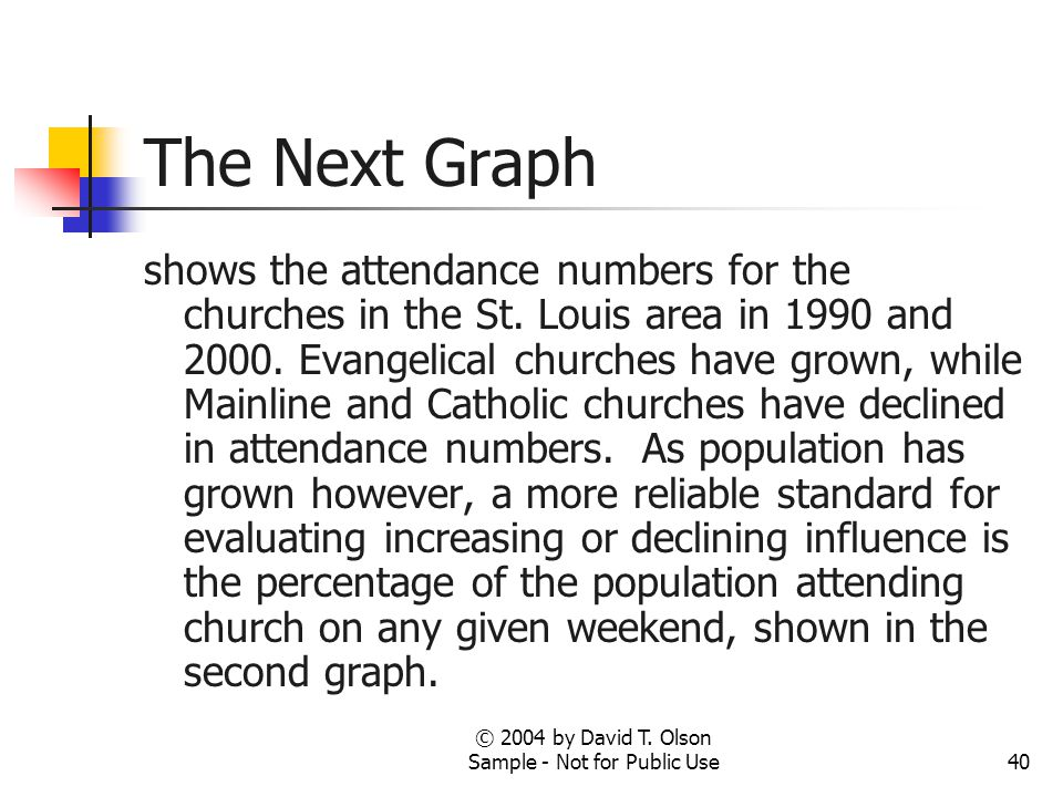 © 2004 by David T. Olson Sample - Not for Public Use40 The Next Graph shows the attendance numbers for the churches in the St. Louis area in 1990 and
