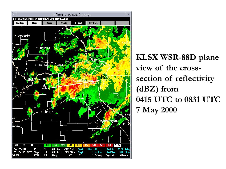 KLSX WSR-88D plane view of the cross- section of reflectivity (dBZ) from 0415 UTC to 0831 UTC 7 May 2000 A B