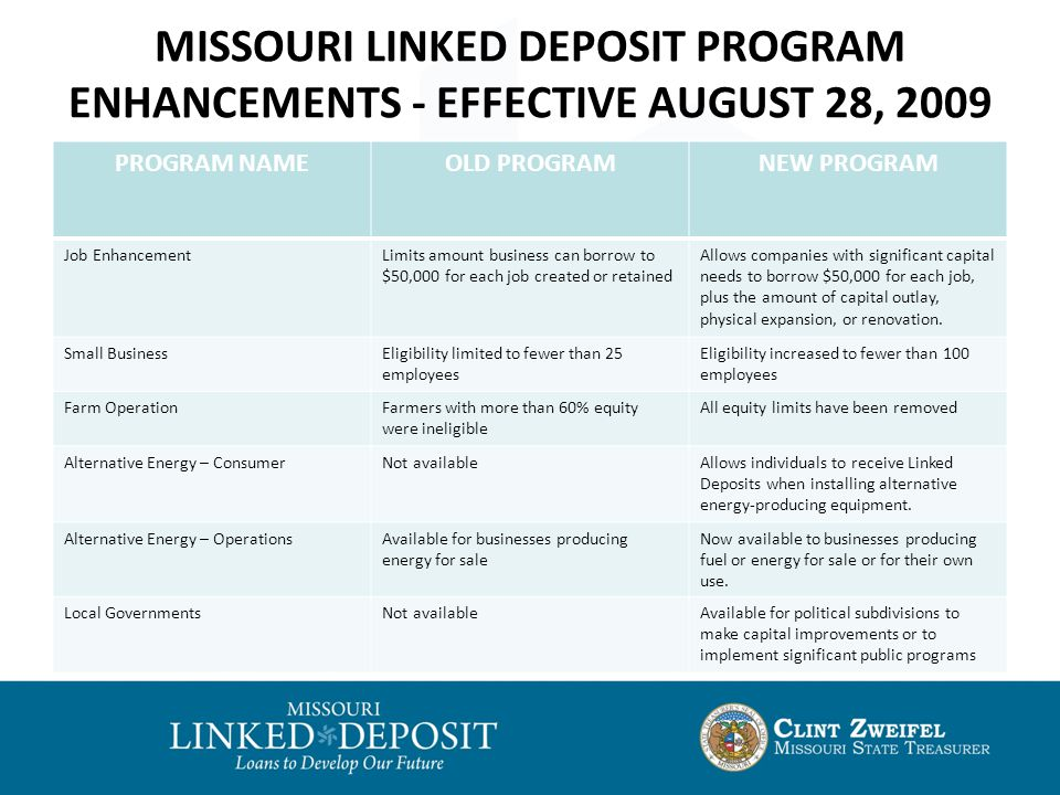 MISSOURI LINKED DEPOSIT PROGRAM ENHANCEMENTS - EFFECTIVE AUGUST 28, 2009 PROGRAM NAMEOLD PROGRAMNEW PROGRAM Job EnhancementLimits amount business can borrow to $50,000 for each job created or retained Allows companies with significant capital needs to borrow $50,000 for each job, plus the amount of capital outlay, physical expansion, or renovation.