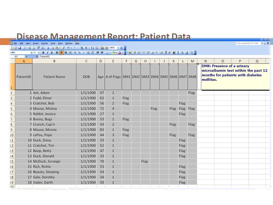 Disease Management Report: Patient Data