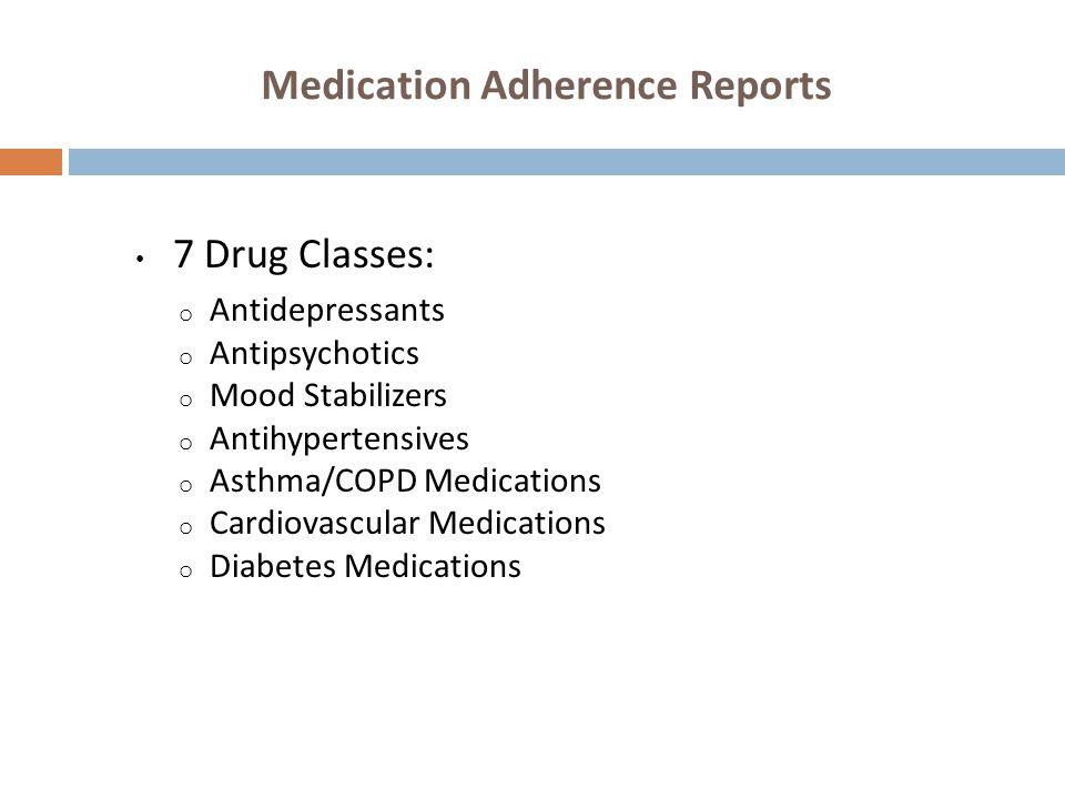 Medication Adherence Reports 7 Drug Classes: o Antidepressants o Antipsychotics o Mood Stabilizers o Antihypertensives o Asthma/COPD Medications o Car