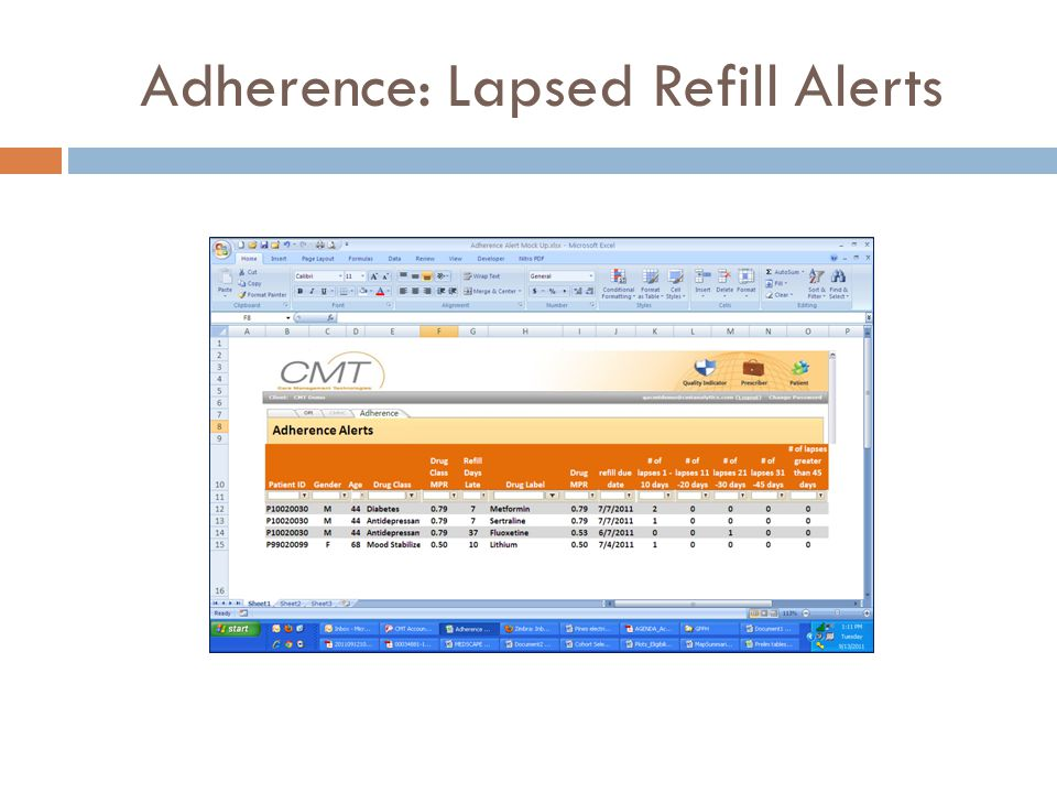 Adherence: Lapsed Refill Alerts