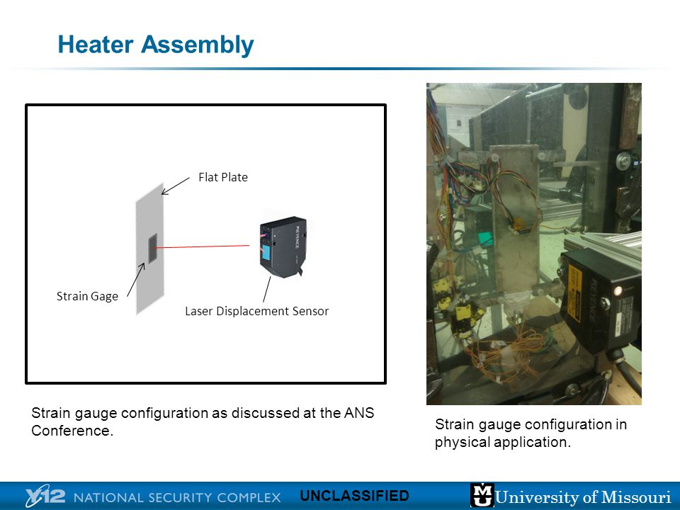 University of Missouri UNCLASSIFIED Heater Assembly Flat Plate Strain Gage Laser Displacement Sensor Strain gauge configuration as discussed at the AN