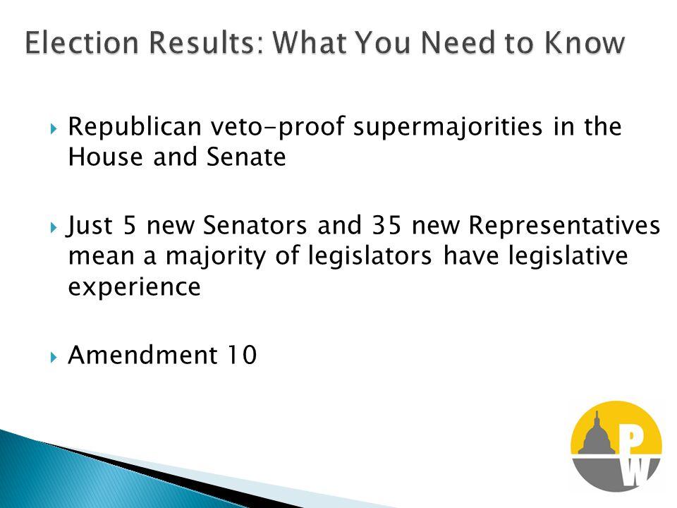  Republican veto-proof supermajorities in the House and Senate  Just 5 new Senators and 35 new Representatives mean a majority of legislators have legislative experience  Amendment 10