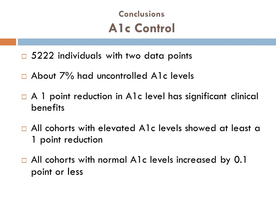 Conclusions A1c Control  5222 individuals with two data points  About 7% had uncontrolled A1c levels  A 1 point reduction in A1c level has significant clinical benefits  All cohorts with elevated A1c levels showed at least a 1 point reduction  All cohorts with normal A1c levels increased by 0.1 point or less