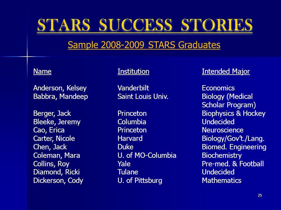 Sample 2008-2009 STARS Graduates NameInstitutionIntended Major Anderson, KelseyVanderbiltEconomics Babbra, MandeepSaint Louis Univ.Biology (Medical Sc