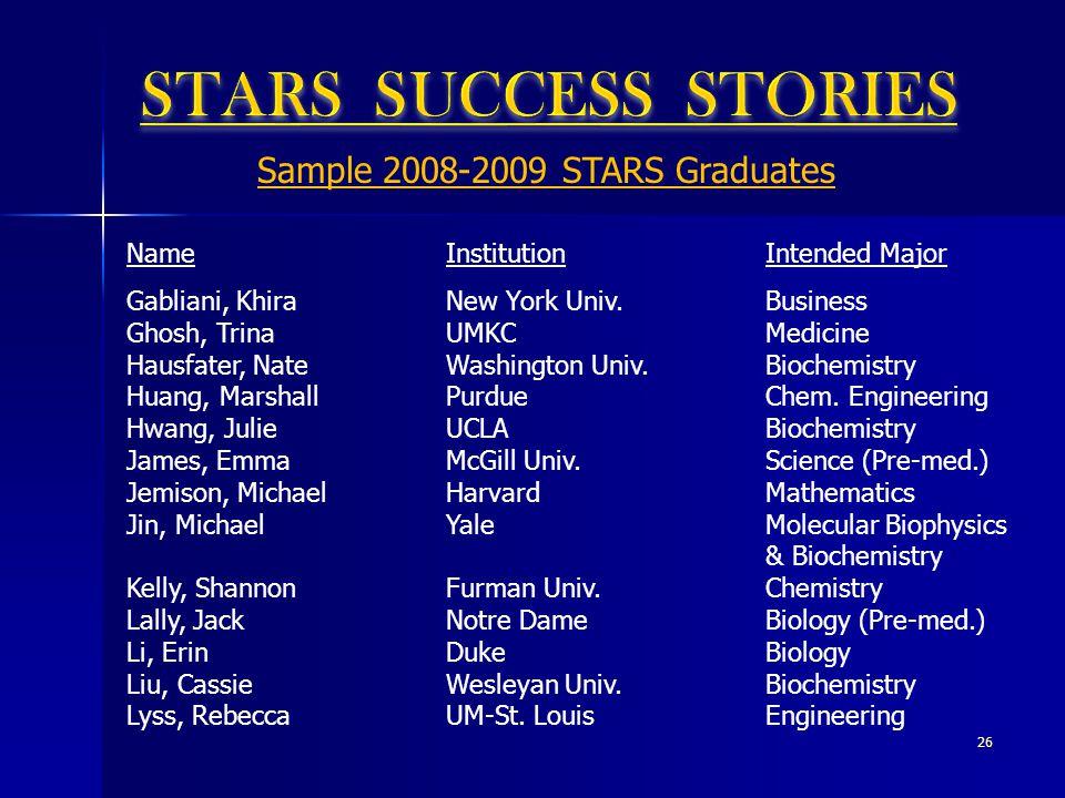 Sample 2008-2009 STARS Graduates NameInstitutionIntended Major Gabliani, KhiraNew York Univ.Business Ghosh, TrinaUMKCMedicine Hausfater, NateWashingto