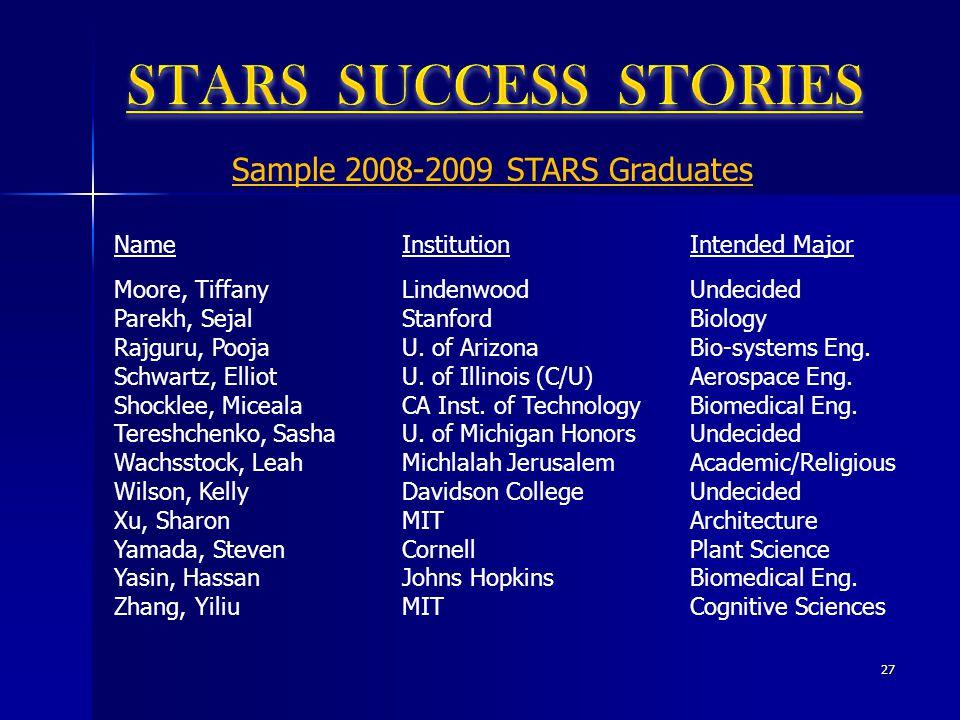 Sample 2008-2009 STARS Graduates NameInstitutionIntended Major Moore, TiffanyLindenwoodUndecided Parekh, SejalStanfordBiology Rajguru, PoojaU. of Ariz