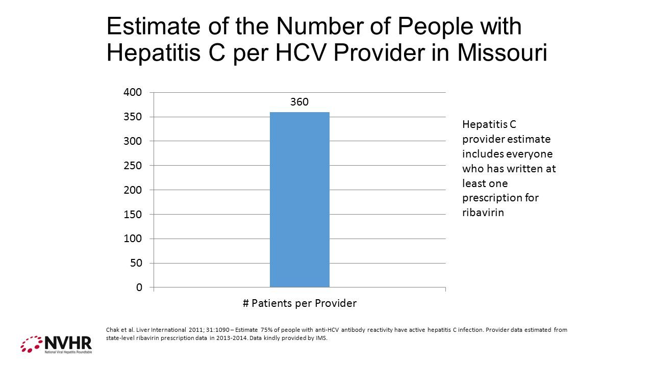 Estimate of the Number of People with Hepatitis C per HCV Provider in Missouri Chak et al.