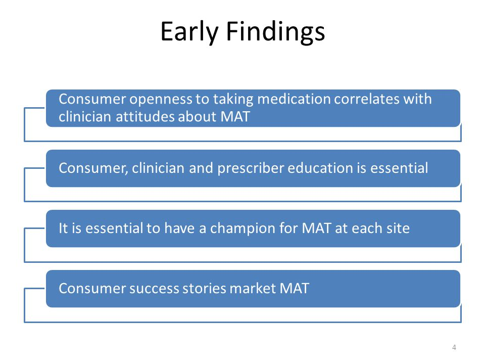 Early Findings 4 Consumer openness to taking medication correlates with clinician attitudes about MAT Consumer, clinician and prescriber education is essentialIt is essential to have a champion for MAT at each siteConsumer success stories market MAT