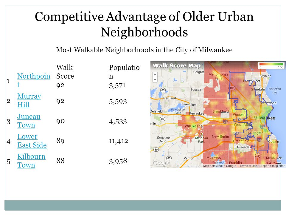 1 Northpoin t Walk Score 92 Populatio n 3,571 2 Murray Hill 92 5,593 3 Juneau Town 90 4,533 4 Lower East Side 89 11,412 5 Kilbourn Town 88 3,958 Competitive Advantage of Older Urban Neighborhoods Most Walkable Neighborhoods in the City of Milwaukee