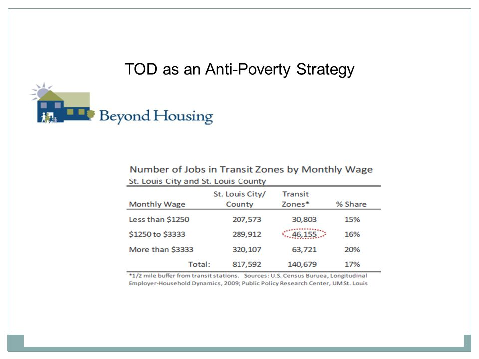 TOD as an Anti-Poverty Strategy