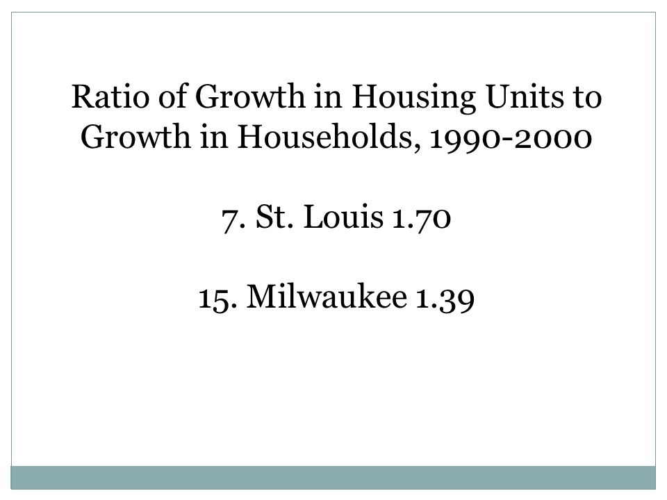 Ratio of Growth in Housing Units to Growth in Households, 1990-2000 7. St. Louis 1.70 15. Milwaukee 1.39