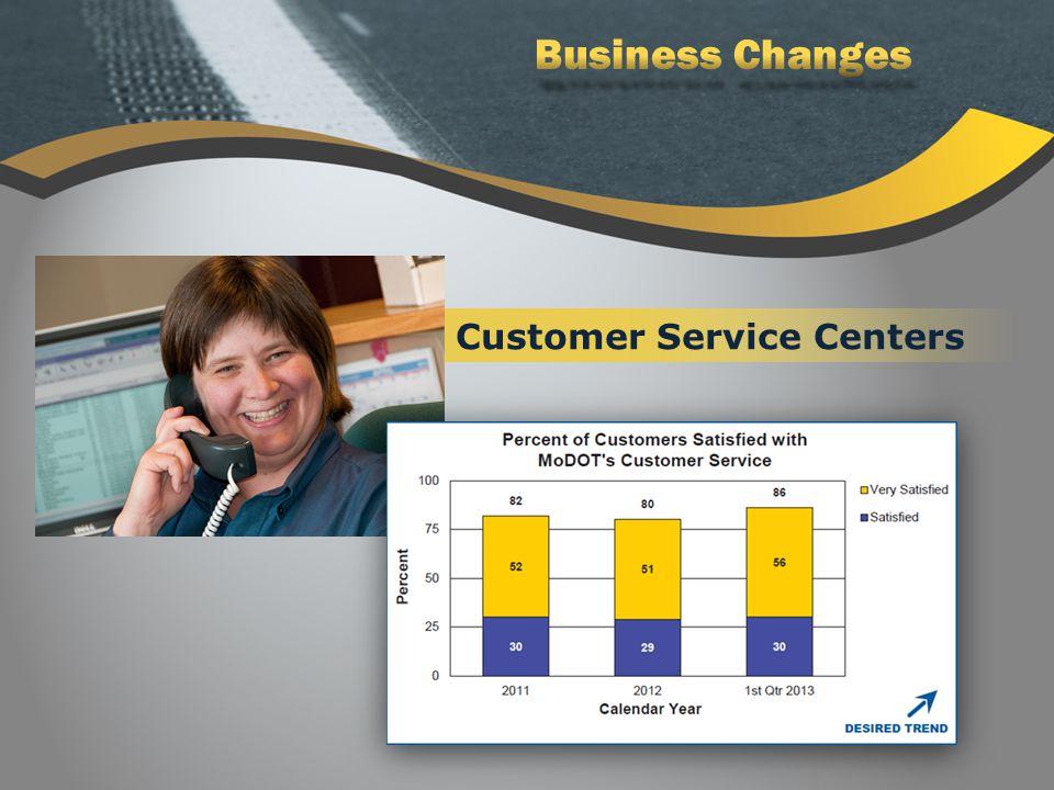 Customer Service Centers