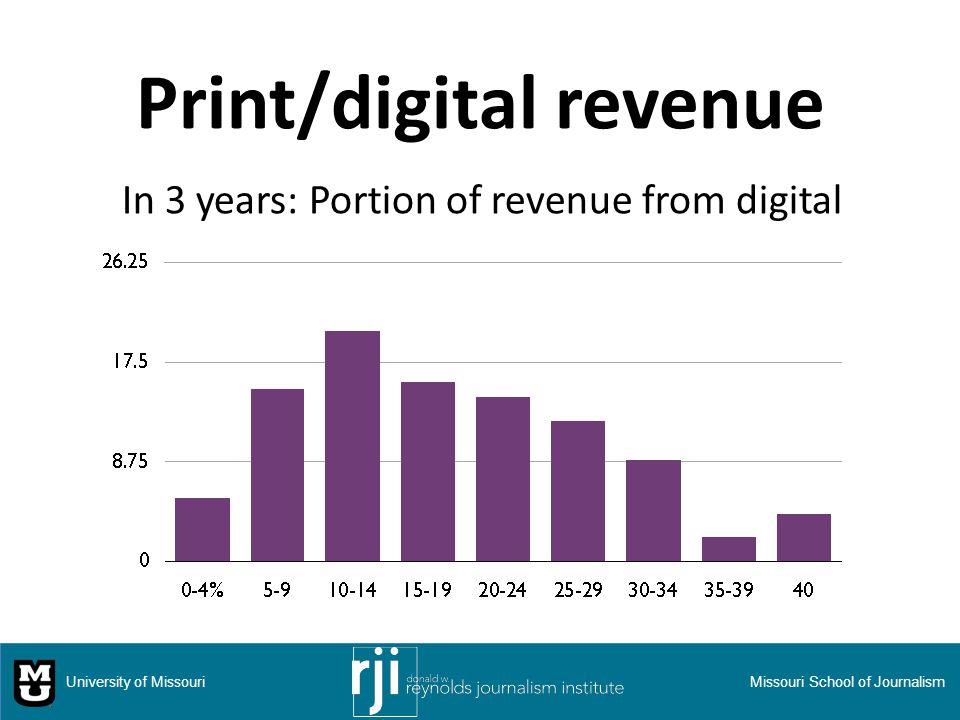 Print/digital revenue University of MissouriMissouri School of Journalism In 3 years: Portion of revenue from digital