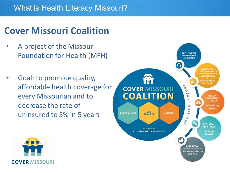 Cover Missouri Coalition What is Health Literacy Missouri? A project of the Missouri Foundation for Health (MFH) Goal: to promote quality, affordable