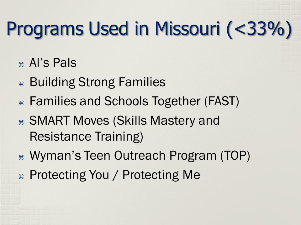 Al's Pals  Building Strong Families  Families and Schools Together (FAST)  SMART Moves (Skills Mastery and Resistance Training)  Wyman's Teen Outreach Program (TOP)  Protecting You / Protecting Me Programs Used in Missouri (<33%)