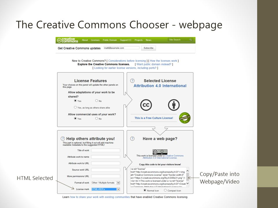 The Creative Commons Chooser - webpage HTML Selected Copy/Paste into Webpage/Video