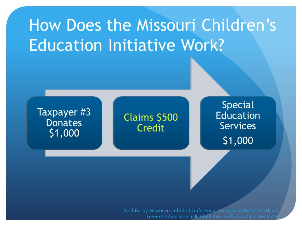 Taxpayer #3 Donates $1,000 Claims $500 Credit Special Education Services $1,000 How Does the Missouri Children's Education Initiative Work? Paid for b