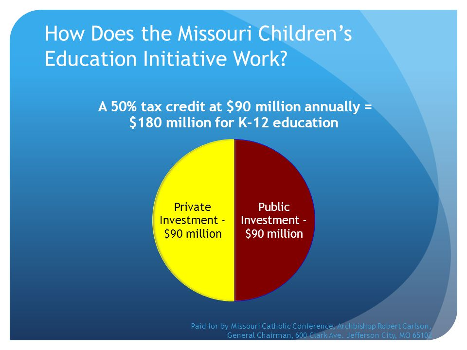 How Does the Missouri Children's Education Initiative Work? Paid for by Missouri Catholic Conference, Archbishop Robert Carlson, General Chairman, 600