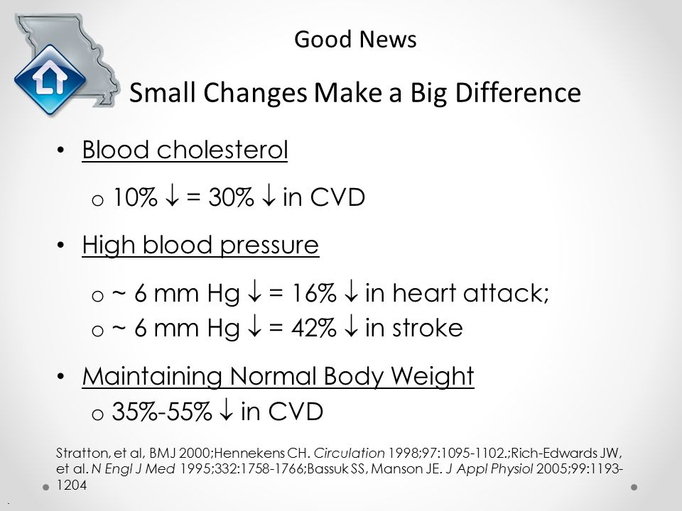 Good News Small Changes Make a Big Difference Blood cholesterol o 10%  = 30%  in CVD High blood pressure o ~ 6 mm Hg  = 16%  in heart attack; o ~ 6 mm Hg  = 42%  in stroke Maintaining Normal Body Weight o 35%-55%  in CVD Stratton, et al, BMJ 2000;Hennekens CH.