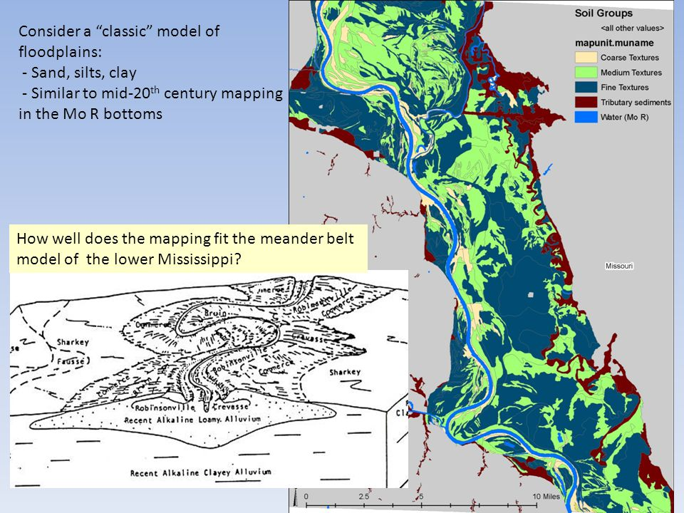 Consider a classic model of floodplains: - Sand, silts, clay - Similar to mid-20 th century mapping in the Mo R bottoms How well does the mapping fit the meander belt model of the lower Mississippi