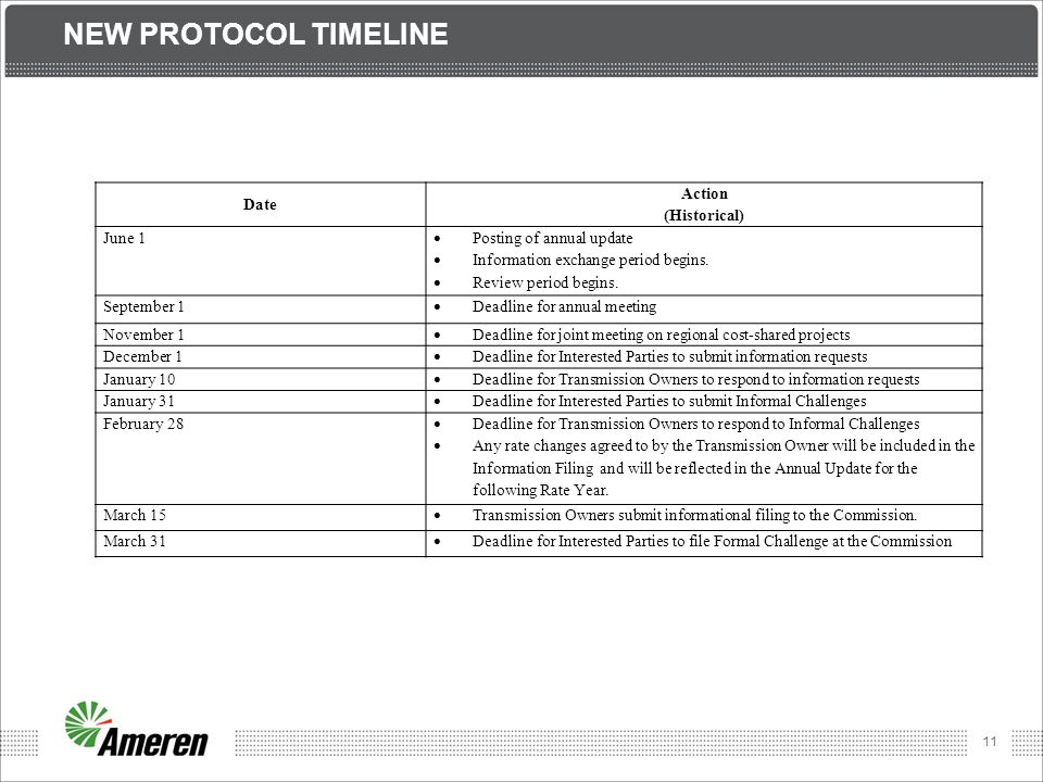 11 NEW PROTOCOL TIMELINE Date Action (Historical) June 1  Posting of annual update  Information exchange period begins.