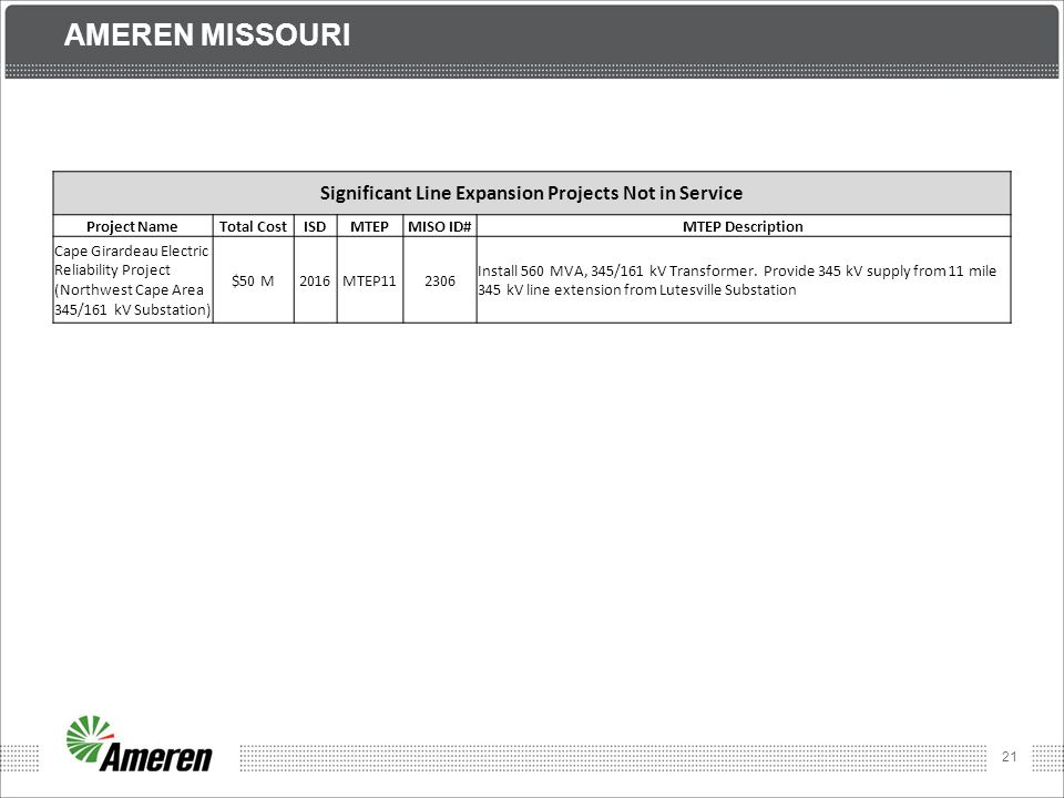 21 AMEREN MISSOURI Significant Line Expansion Projects Not in Service Project NameTotal CostISDMTEPMISO ID#MTEP Description Cape Girardeau Electric Reliability Project (Northwest Cape Area 345/161 kV Substation) $50 M2016MTEP112306 Install 560 MVA, 345/161 kV Transformer.