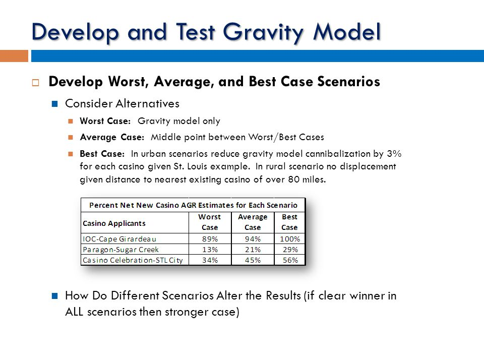 Develop and Test Gravity Model  Develop Worst, Average, and Best Case Scenarios Consider Alternatives Worst Case: Gravity model only Average Case: Middle point between Worst/Best Cases Best Case: In urban scenarios reduce gravity model cannibalization by 3% for each casino given St.