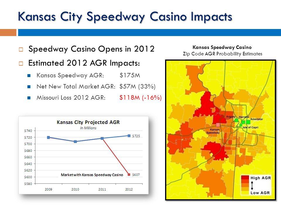  Speedway Casino Opens in 2012  Estimated 2012 AGR Impacts: Kansas Speedway AGR: $175M Net New Total Market AGR: $57M (33%) Missouri Loss 2012 AGR: $118M (-16%) Kansas City Speedway Casino Impacts Kansas Speedway Casino Zip Code AGR Probability Estimates