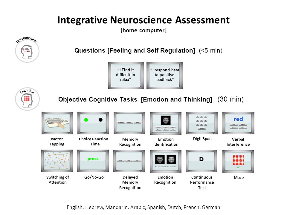 Integrative Neuroscience Assessment [home computer] Questions [Feeling and Self Regulation] (<5 min) Objective Cognitive Tasks [Emotion and Thinking] (30 min) Motor Tapping Switching of Attention Digit Span Maze Memory Recognition Choice Reaction Time Continuous Performance Test Verbal Interference Emotion Recognition Go/No-Go Delayed Memory Recognition Emotion Identification I Find it difficult to relax I respond best to positive feedback English, Hebrew, Mandarin, Arabic, Spanish, Dutch, French, German