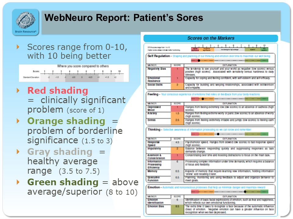 c c WebNeuro Report: Patient's Sores Scores range from 0-10, with 10 being better Red shading = clinically significant problem (score of 1) Orange shading = problem of borderline significance (1.5 to 3) Gray shading = healthy average range (3.5 to 7.5) Green shading = above average/superior (8 to 10)